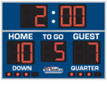 All American Outdoor Football / Soccer Scoreboard Model 8468