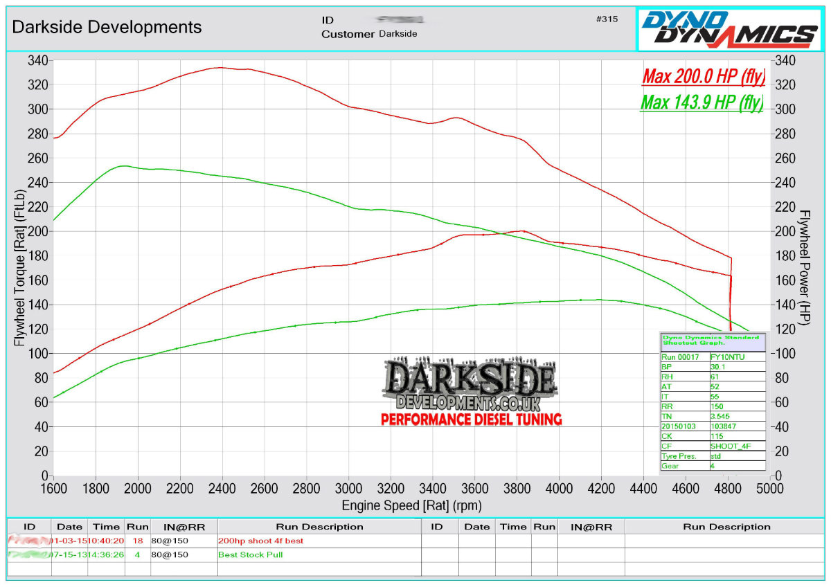 darkside-ibiza-fr-cfhc-200hp-turbo-vs-stock.jpg