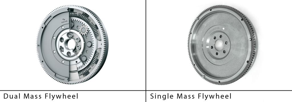 dmf-vs-smf.jpg