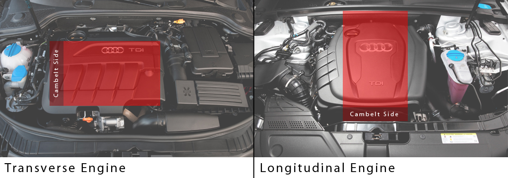 longitudinal-vs-transverse-engine.jpg