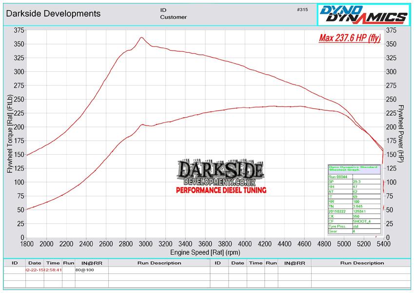 scirocco-cbbb-2260-lb59-hjc-237hp.jpg
