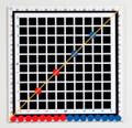 Algebra Coordinate Grid
