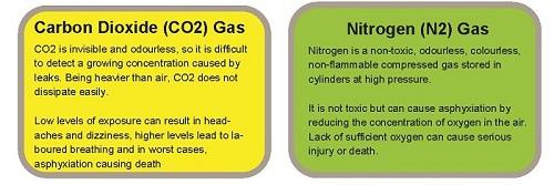 o2-and-nitrogen-image-2.jpg