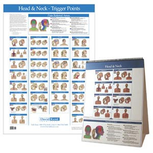 Trigger Point Charts Head And Neck Clinical Charts And