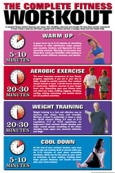 Complete Fitness Workout Poster
