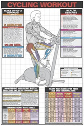 Stationary Cycle Exercise Poster