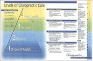 Levels of Chiropractic Care Poster
