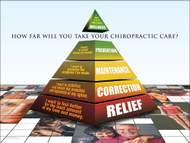 How Far Chiropractic Poster