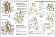 Headache Acupuncture Chart