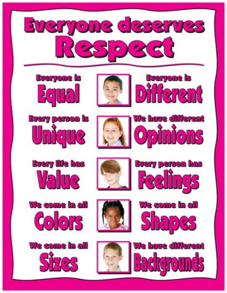 respect and big help What is respect in a healthy relationship respect in a healthy relationship respect in a relationship is case my syster friends he makes a big.