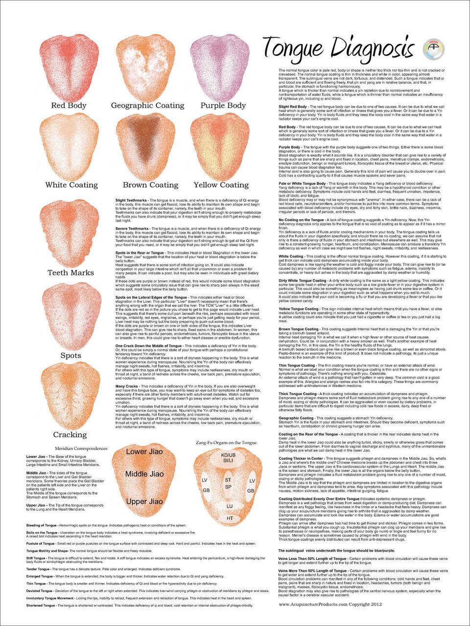 Tongue Diagnosis Chart - Home