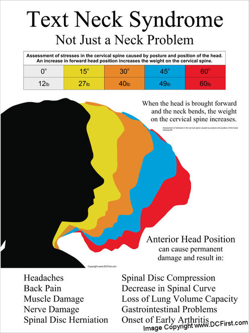 Texting Neck Pain Poster