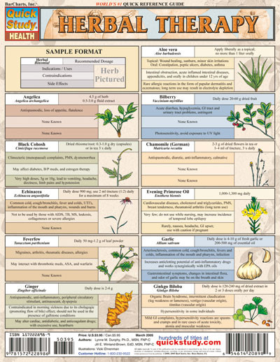 Herbal Therapy Chart
