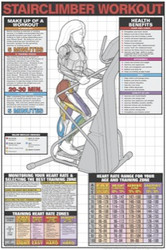 Stairclimber Exercise Poster