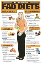 Fad Diets Educational Chart