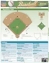 Baseball Basics Chart