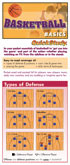 Basketball Basics - Pocket Reference Guide