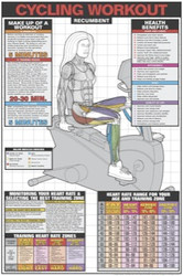 Cycling Workout (Recumbent)- Exercise Poster