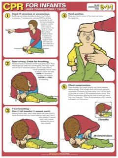 CPR for Infants