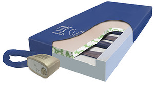 Dynamic Dual Surface Active Mattress System