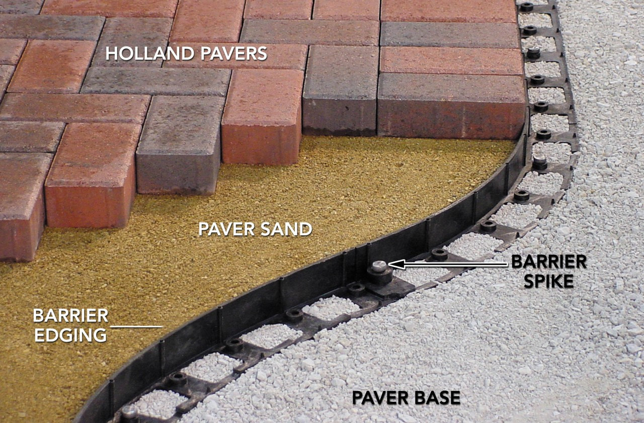 Barrier Landscape Edging Paver Edging case of 32 pieces 68