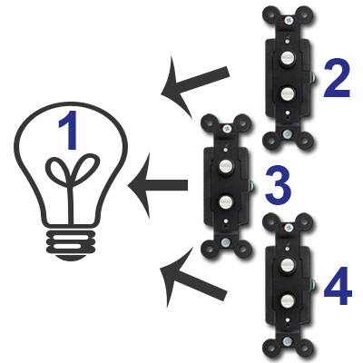 Shop 4 Way Push Button Switches
