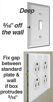 Deep Wall Plate Depth