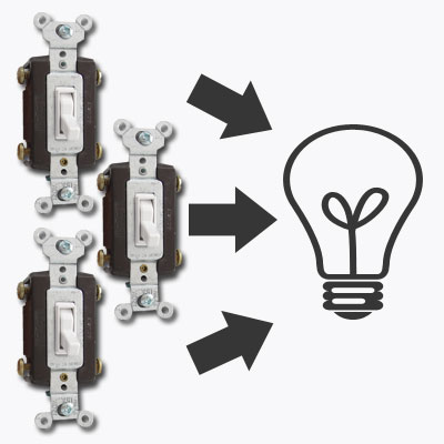 4-way light switch explanation