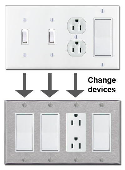 Change Your Devices