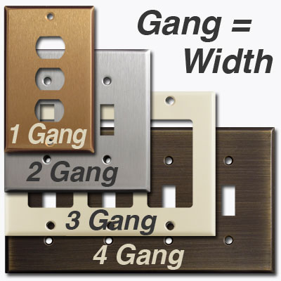Light switch cover 1 - 4 gang size comparison