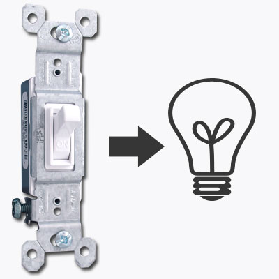 Single pole light switch explanation