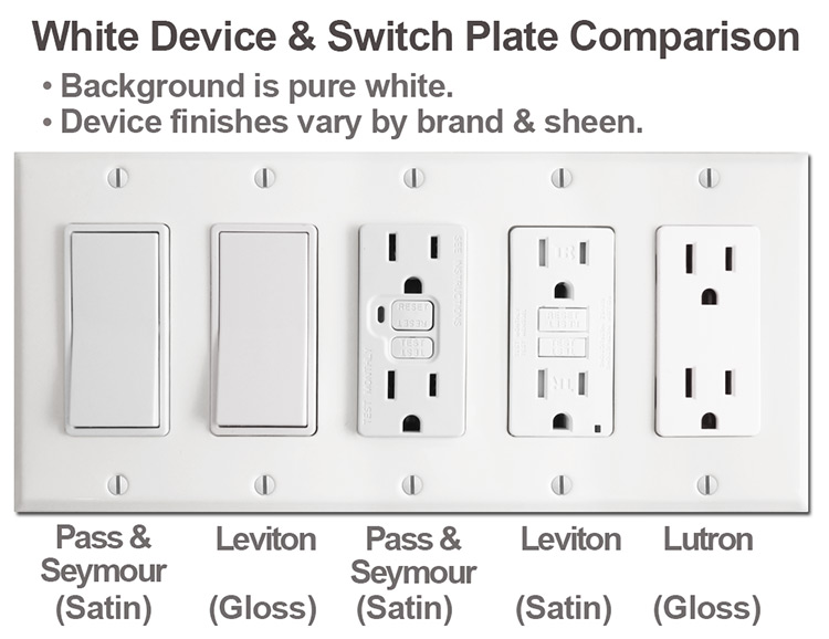 White Electrical Devices & Switch Plates Comparison