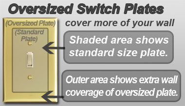 Oversized Switch Plate Covers Interesting What Are The Dimensions Of Oversized Switch Plates Design Decoration