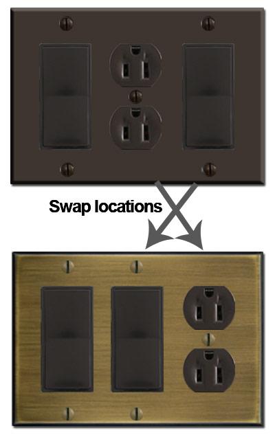 Swap Devices