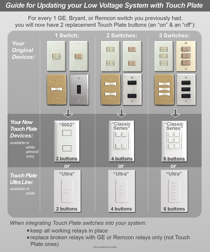 Touch Plate Switches & Switch Plates - Update Your Low Voltage Lighting