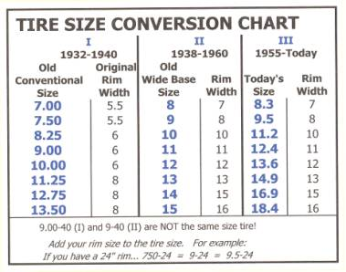 tire-conversion-chart.jpg