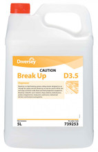 Breakup Kitchen Degreaser