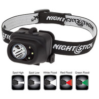 Multi-Function Headlamp