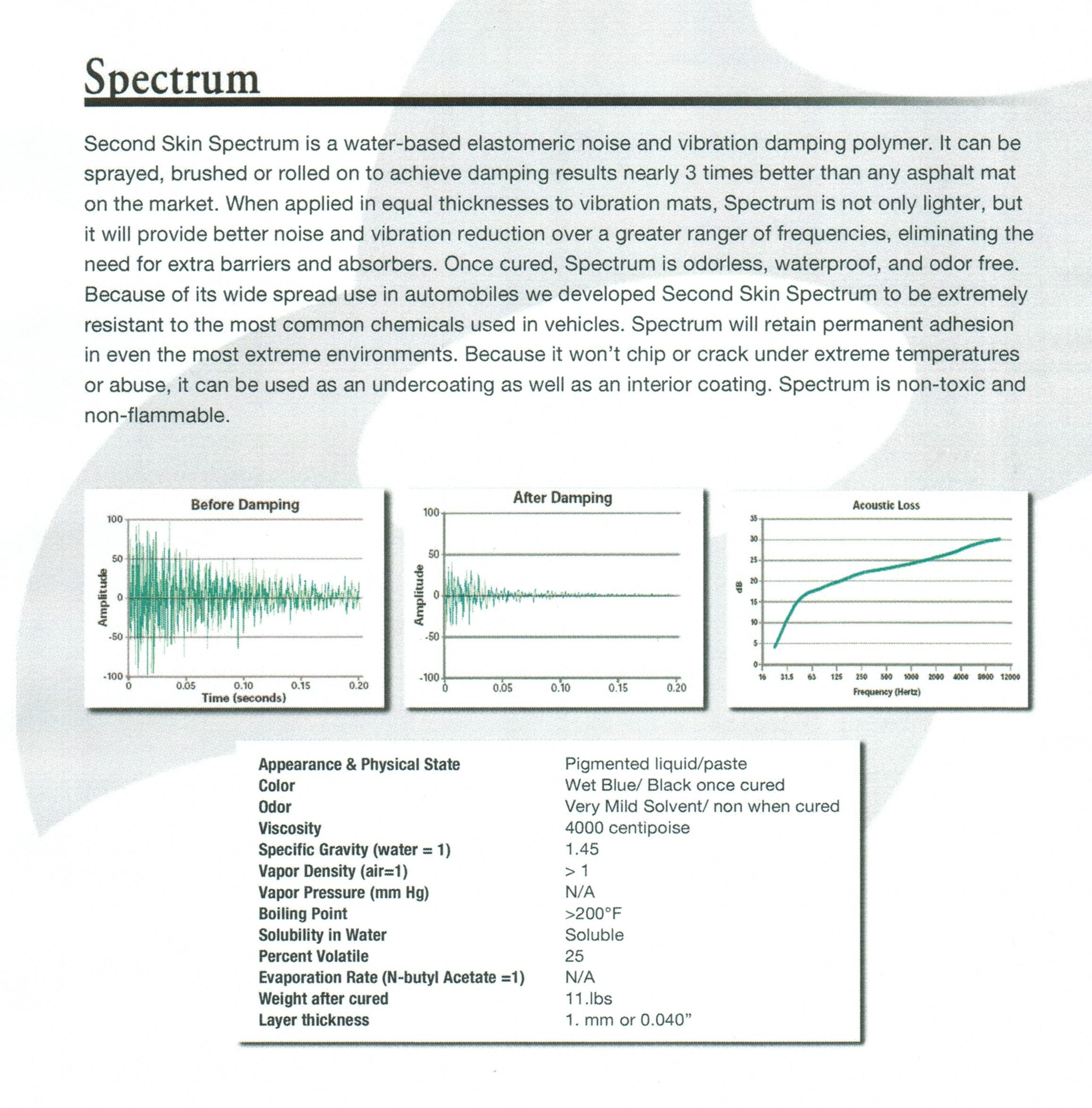 spectrum-specs-cropped.jpg