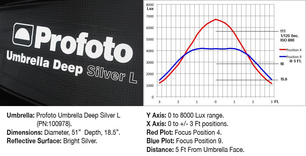photometrics-profoto-l-980x340-data.jpg