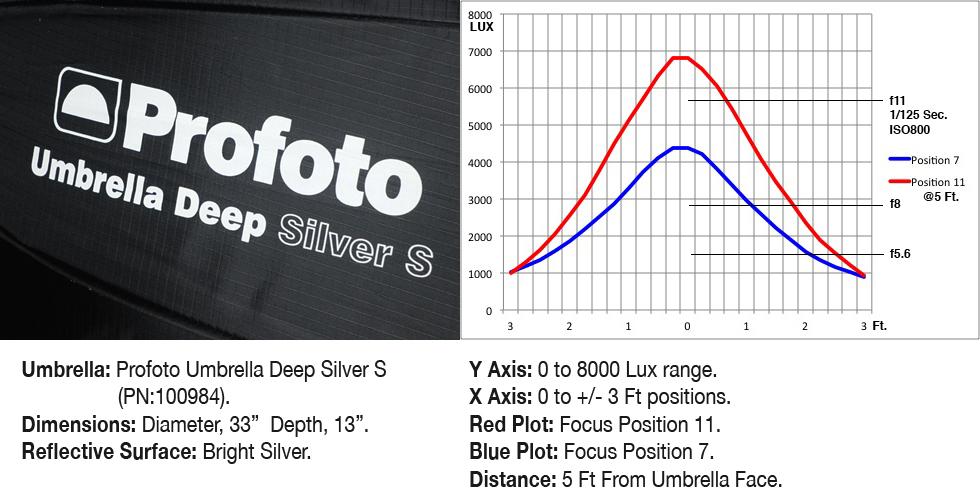photometrics-profoto-s-980x500-data-b.jpg