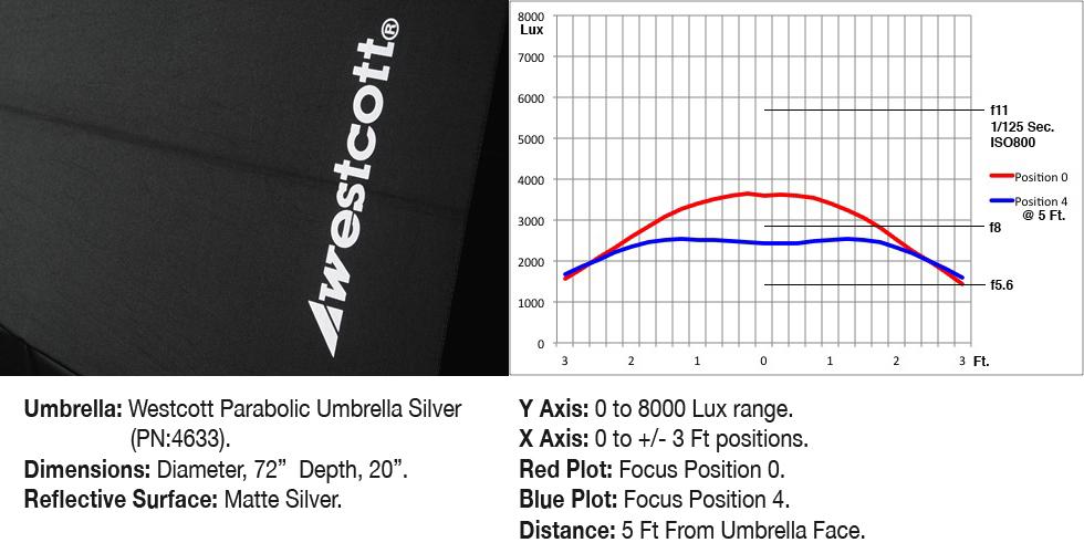 photometrics-westcott-980x500-data-a.jpg