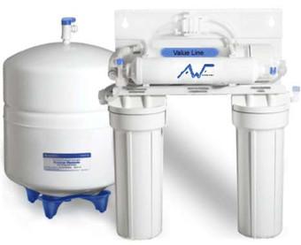 Water Softener Difference Between Water Softener Water