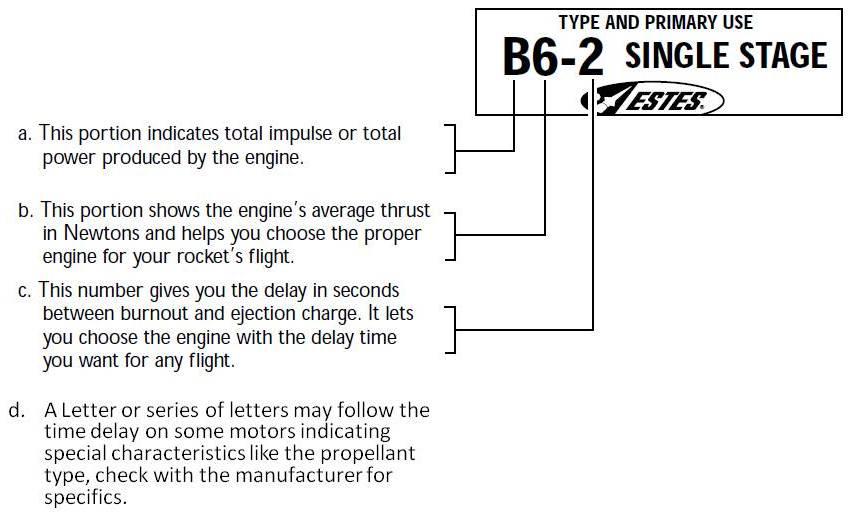 Estes Model Rocket Motor B6 4 1606