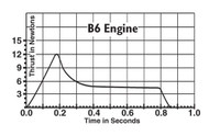 Estes Model Rocket Motor B6-6  1607