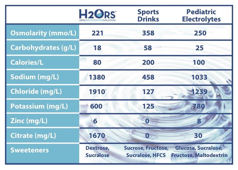 sports-drink-comparison.jpg