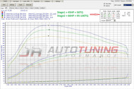 BMW 535D ECU Tune - JR AutoTuning Performance (2014+)