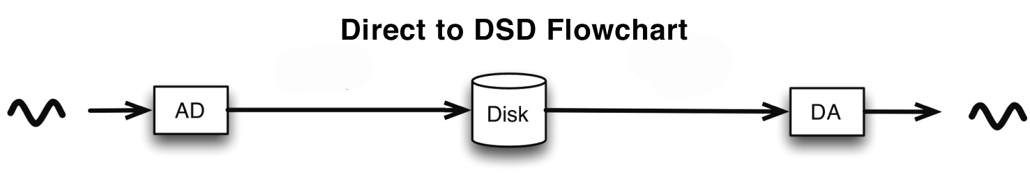 dsd-myth-flowchart.jpg?t=1439480932