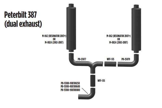 peterbilt 387 dual exhaust toyota rav4 exhaust system diagram