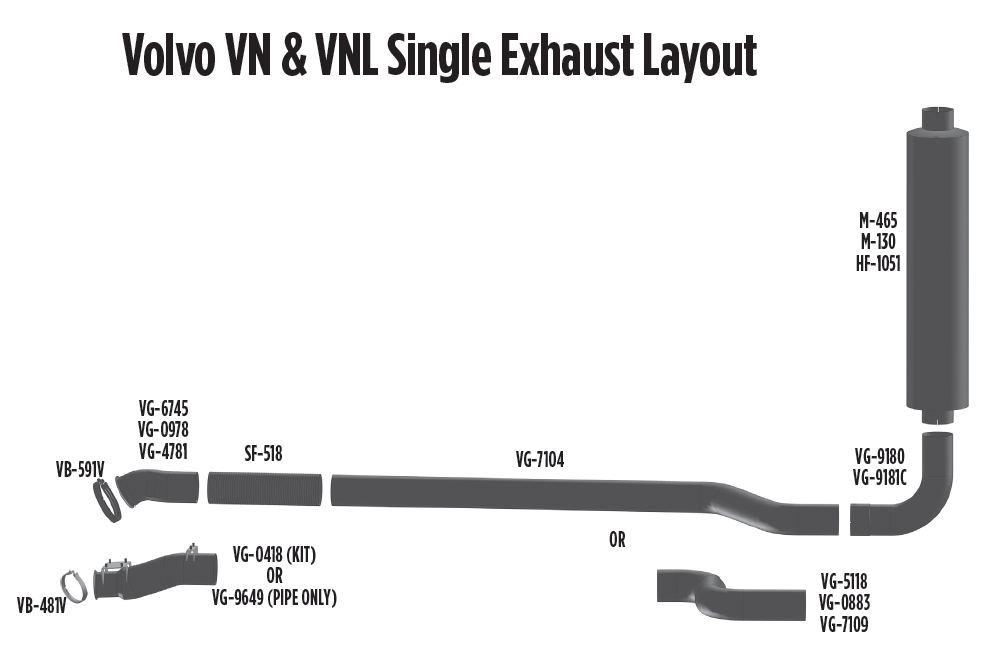 volvo single exhaust pipes for vn and vnl trucks